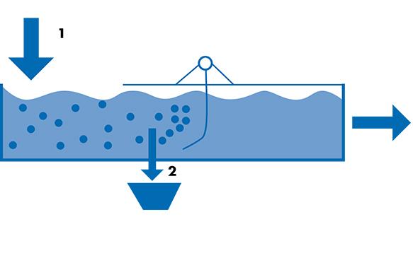 Kläranlage Rundgang Grafik Rechen