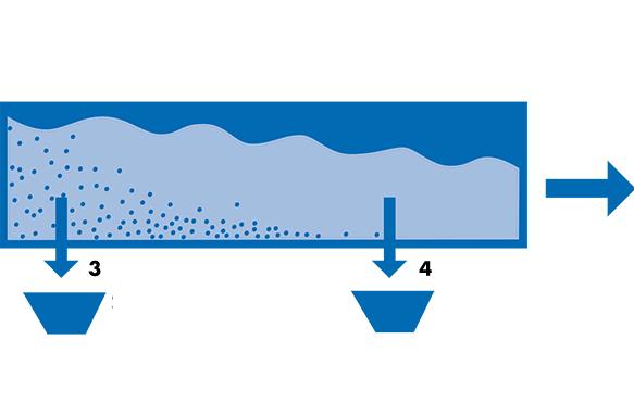 Kläranlage Rundgang Grafik Sand-und-Fettfang